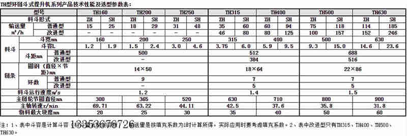 TH斗式提升ji参数表